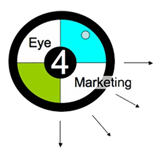 Eye 4 Marketing Retina Logo